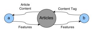macsy_modules